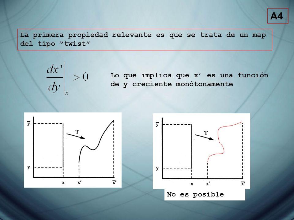 A4 La primera propiedad relevante es que se trata de un map del tipo twist Lo que implica que x es una función de y creciente monótonamente No es posi