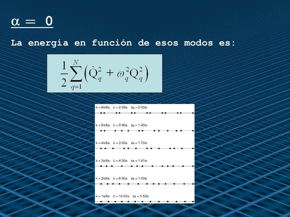 = 0 La energía en función de esos modos es: