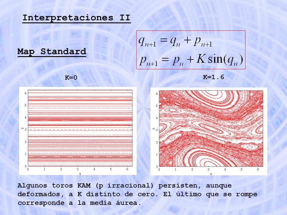 Interpretaciones II Map Standard K=0 K=1.6 Algunos toros KAM (p irracional) persisten, aunque deformados, a K distinto de cero. El último que se rompe