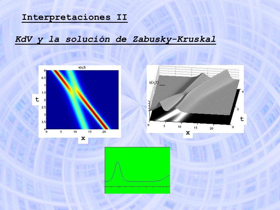 Interpretaciones II KdV y la solución de Zabusky-Kruskal t x t x