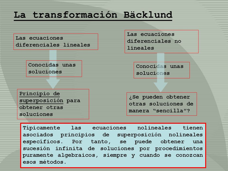 La transformación Bäcklund Las ecuaciones diferenciales lineales Principio de superposición para obtener otras soluciones Conocidas unas soluciones La