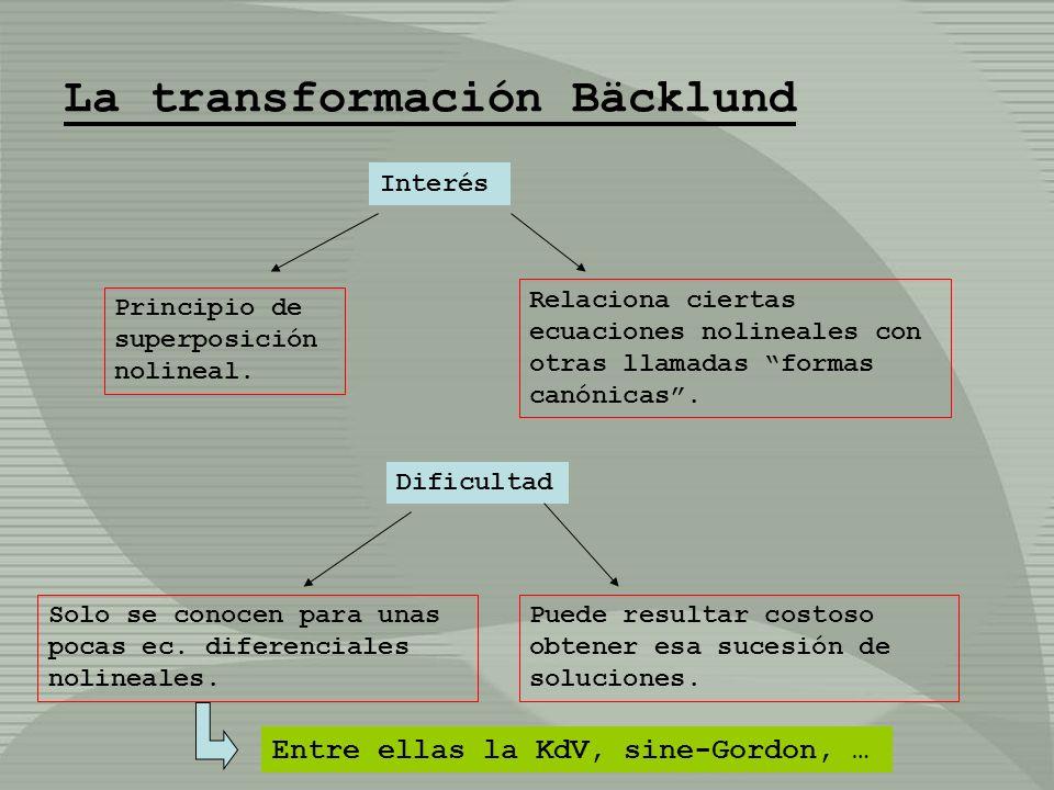 La transformación Bäcklund Principio de superposición nolineal. Relaciona ciertas ecuaciones nolineales con otras llamadas formas canónicas. Interés D