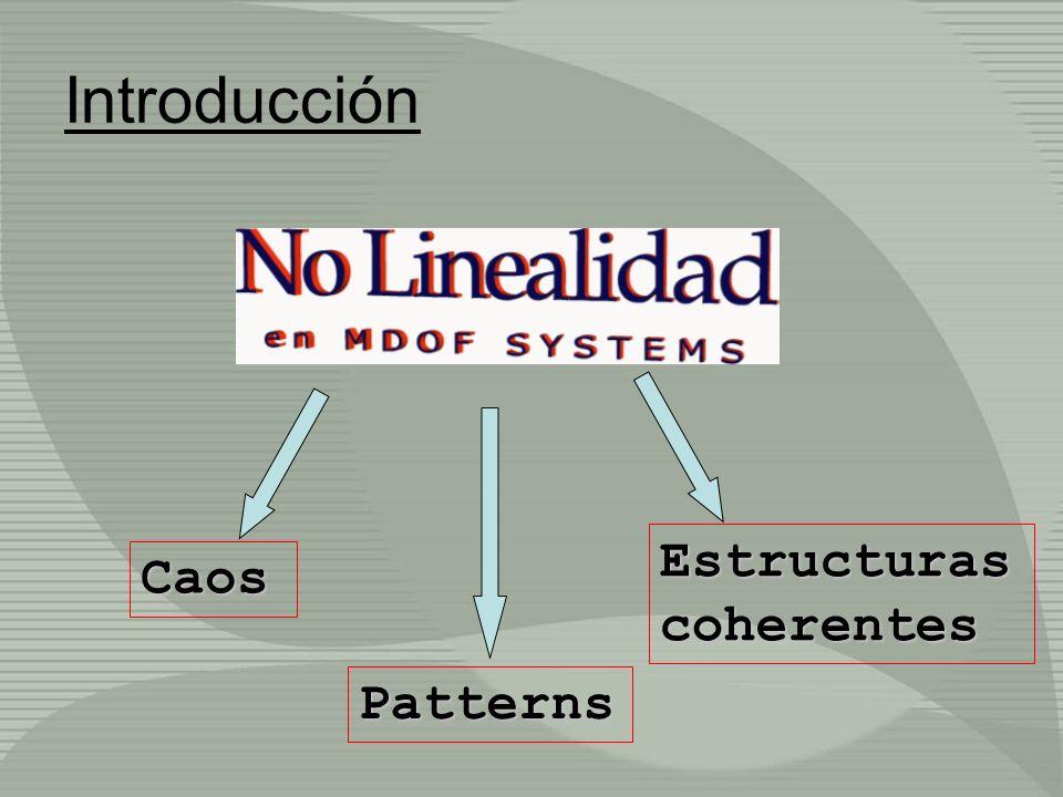Caos Estructuras coherentes Patterns