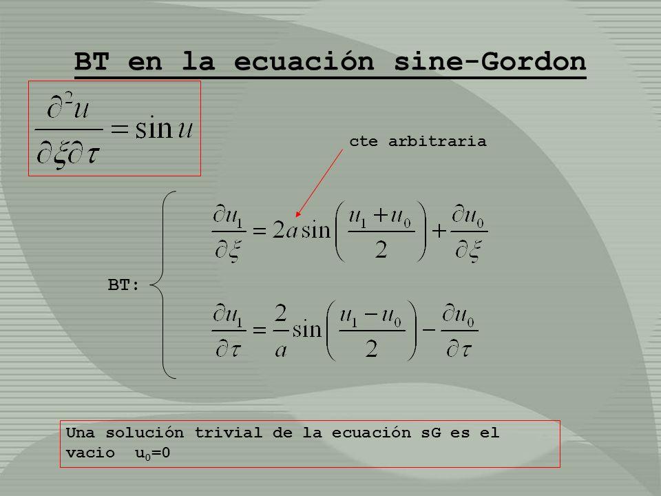BT en la ecuación sine-Gordon BT: cte arbitraria Una solución trivial de la ecuación sG es el vacio u 0 =0