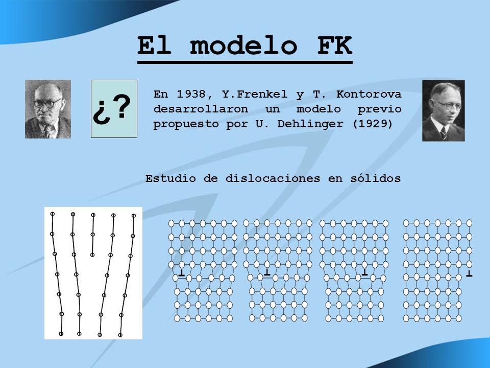 El modelo FK ¿? En 1938, Y.Frenkel y T. Kontorova desarrollaron un modelo previo propuesto por U. Dehlinger (1929) Estudio de dislocaciones en sólidos