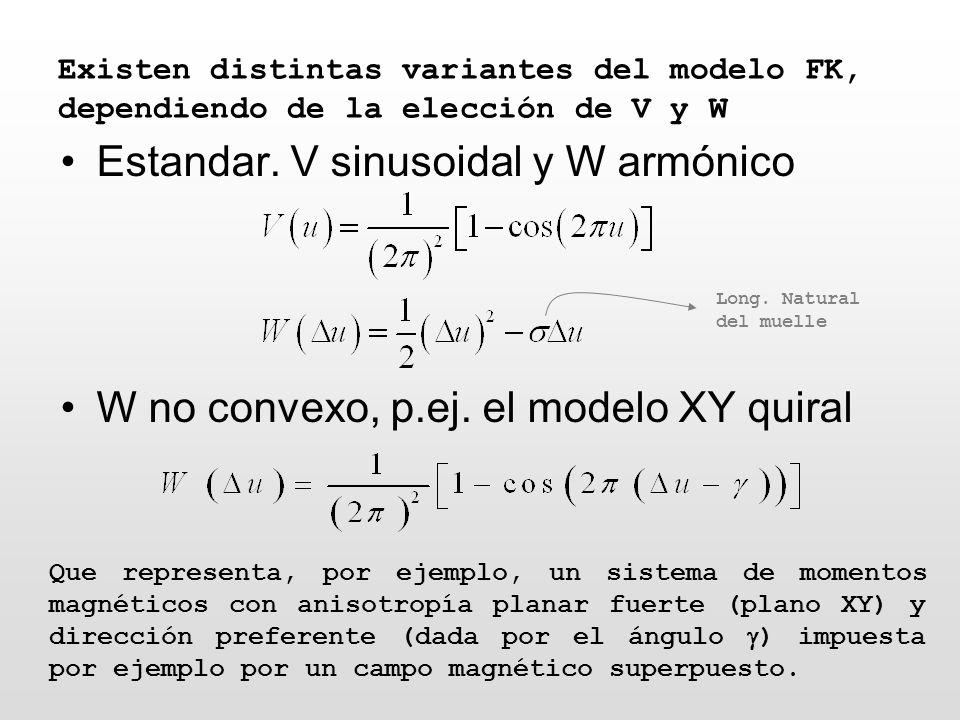 Existen distintas variantes del modelo FK, dependiendo de la elección de V y W Estandar. V sinusoidal y W armónico W no convexo, p.ej. el modelo XY qu