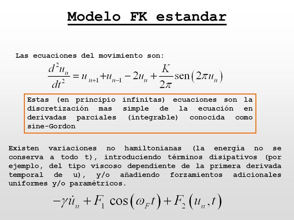 Modelo FK estandar Las ecuaciones del movimiento son: Estas (en principio infinitas) ecuaciones son la discretización mas simple de la ecuación en der
