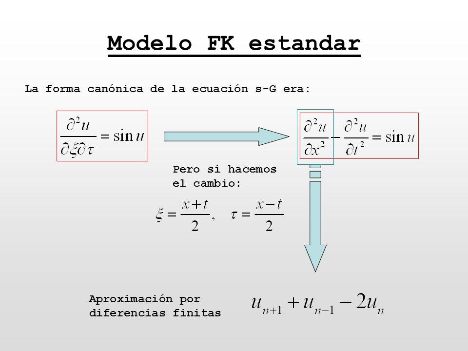 Modelo FK estandar La forma canónica de la ecuación s-G era: Pero si hacemos el cambio: Aproximación por diferencias finitas