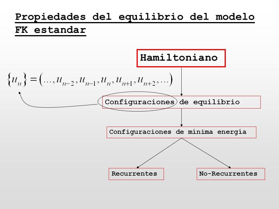 Propiedades del equilibrio del modelo FK estandar Hamiltoniano Configuraciones de equilibrio Configuraciones de mínima energía RecurrentesNo-Recurrent