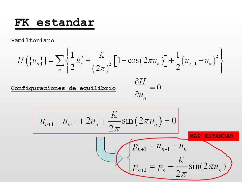 FK estandar Configuraciones de equilibrio Hamiltoniano MAP ESTANDAR