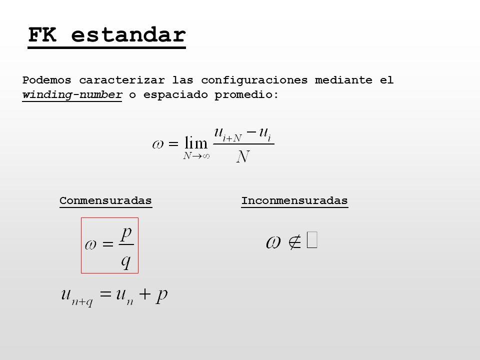 FK estandar Podemos caracterizar las configuraciones mediante el winding-number o espaciado promedio: ConmensuradasInconmensuradas