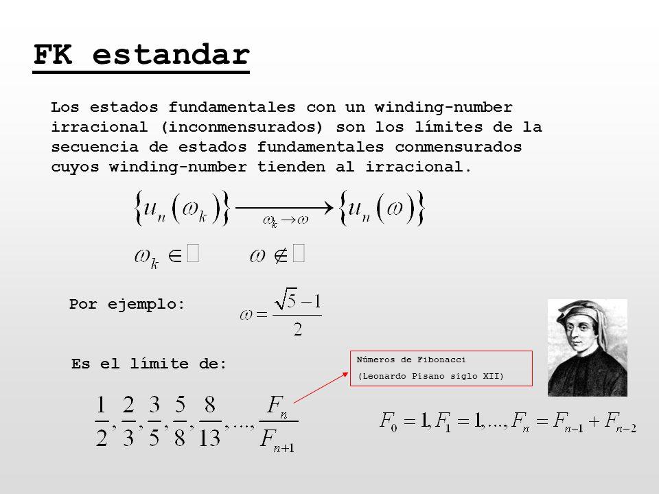 FK estandar Los estados fundamentales con un winding-number irracional (inconmensurados) son los límites de la secuencia de estados fundamentales conm