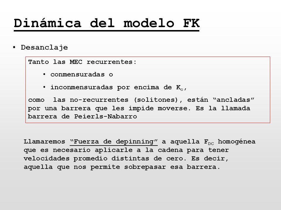 Dinámica del modelo FK Desanclaje Tanto las MEC recurrentes: conmensuradas o inconmensuradas por encima de K c, como las no-recurrentes (solitones), e