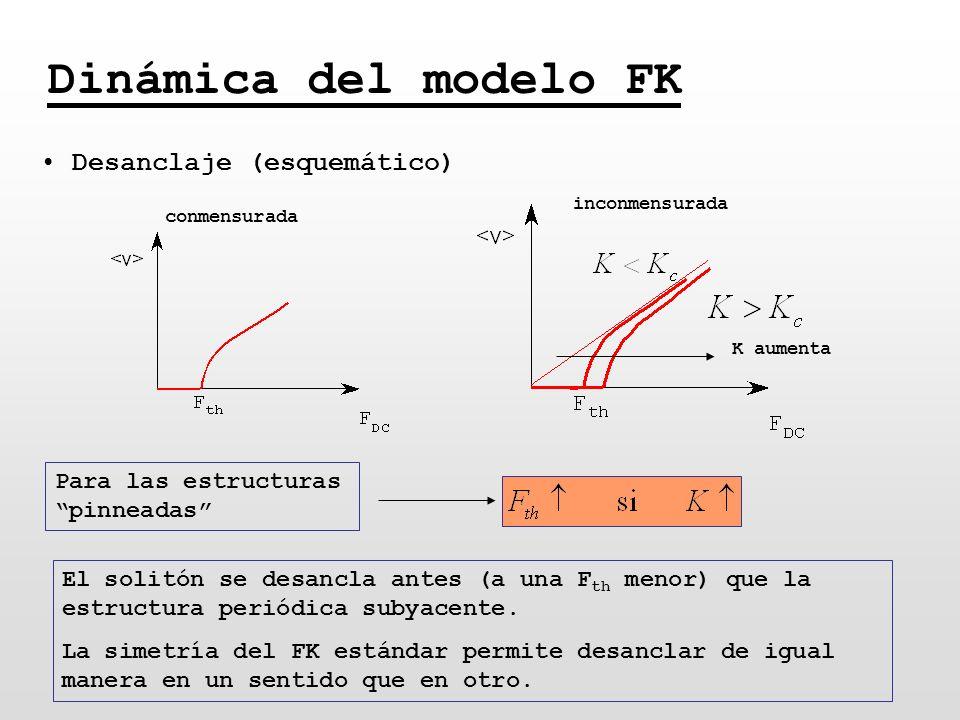 Dinámica del modelo FK Desanclaje (esquemático) conmensurada El solitón se desancla antes (a una F th menor) que la estructura periódica subyacente. L