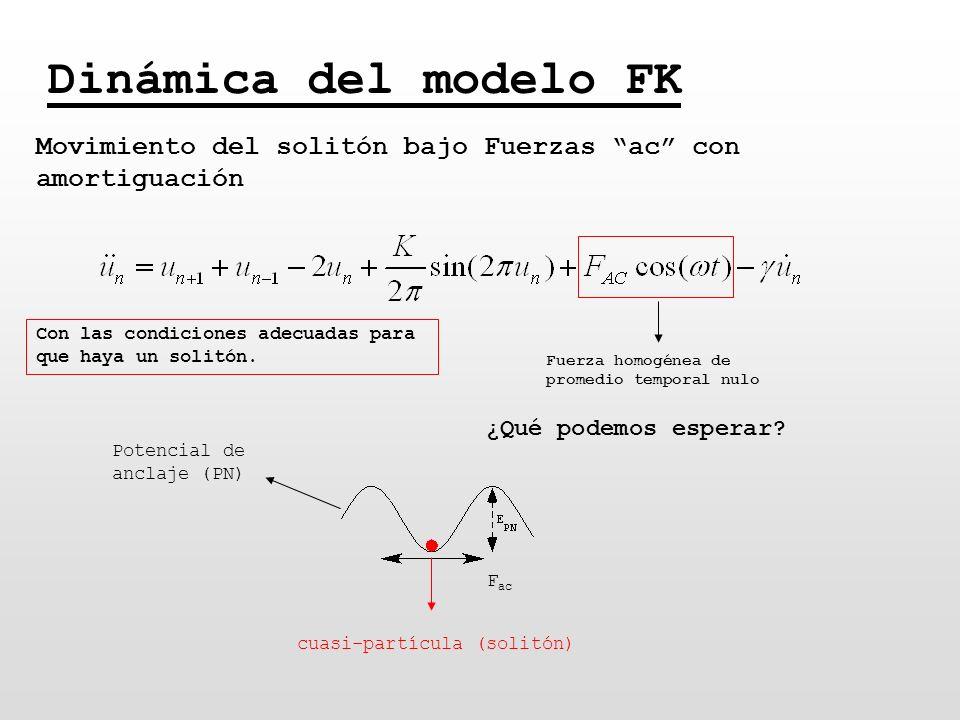 Dinámica del modelo FK Movimiento del solitón bajo Fuerzas ac con amortiguación Fuerza homogénea de promedio temporal nulo ¿Qué podemos esperar? cuasi
