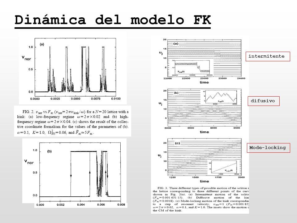 Dinámica del modelo FK Mode-locking difusivo intermitente