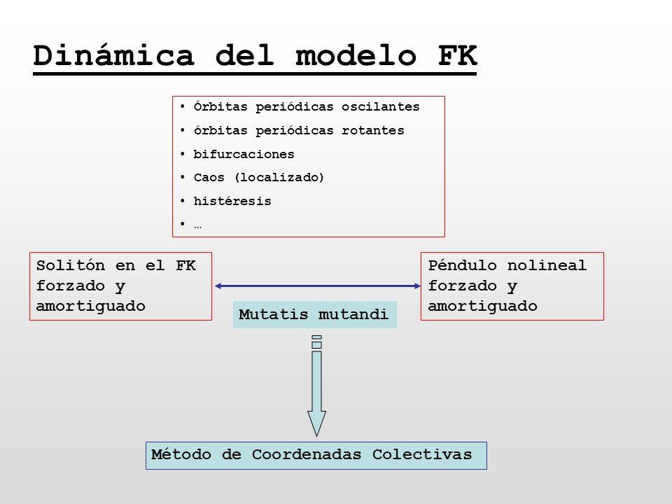 Dinámica del modelo FK Solitón en el FK forzado y amortiguado Péndulo nolineal forzado y amortiguado Mutatis mutandi Método de Coordenadas Colectivas