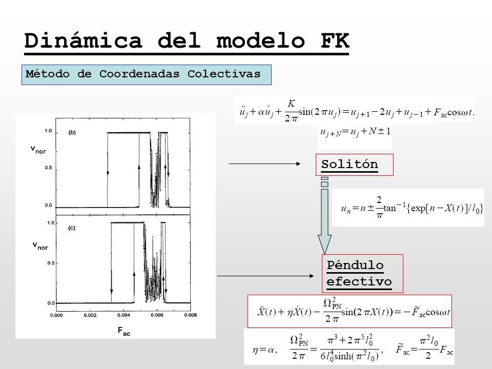 Dinámica del modelo FK Método de Coordenadas Colectivas Solitón Péndulo efectivo