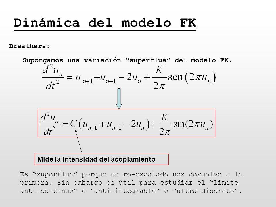 Dinámica del modelo FK Breathers: Supongamos una variación superflua del modelo FK. Mide la intensidad del acoplamiento Es superflua porque un re-esca