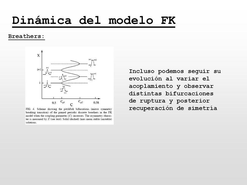 Dinámica del modelo FK Breathers: Incluso podemos seguir su evolución al variar el acoplamiento y observar distintas bifurcaciones de ruptura y poster