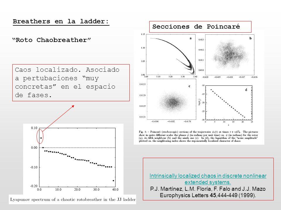 Breathers en la ladder: Roto Chaobreather Caos localizado. Asociado a pertubaciones muy concretas en el espacio de fases. Secciones de Poincaré Intrin