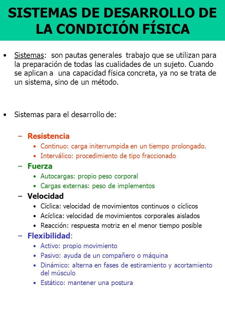 Sistemas para el desarrollo de la resistencia (Álvarez del Villar) Continuo –Estímulo o carga ininterrumpida a lo largo de un tiempo prolongado (footing).