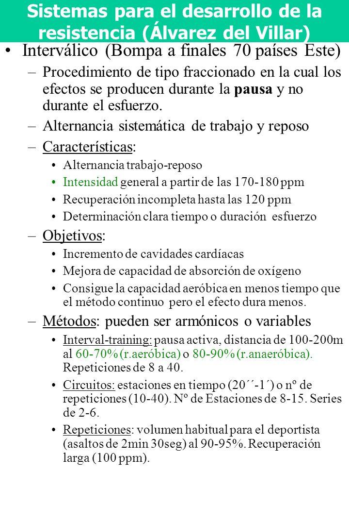 Sistemas para el desarrollo de la resistencia (Álvarez del Villar) Interválico (Bompa a finales 70 países Este) –Procedimiento de tipo fraccionado en la cual los efectos se producen durante la pausa y no durante el esfuerzo.