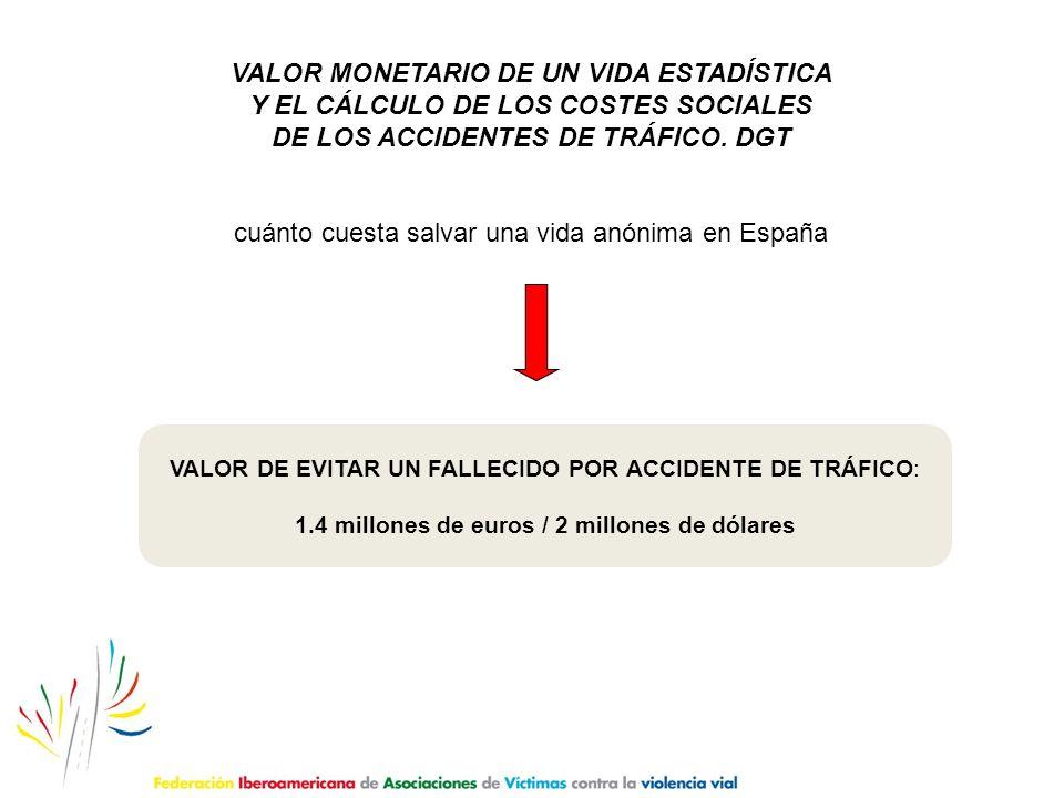 VALOR DE EVITAR UN FALLECIDO POR ACCIDENTE DE TRÁFICO: 1.4 millones de euros / 2 millones de dólares VALOR MONETARIO DE UN VIDA ESTADÍSTICA Y EL CÁLCU