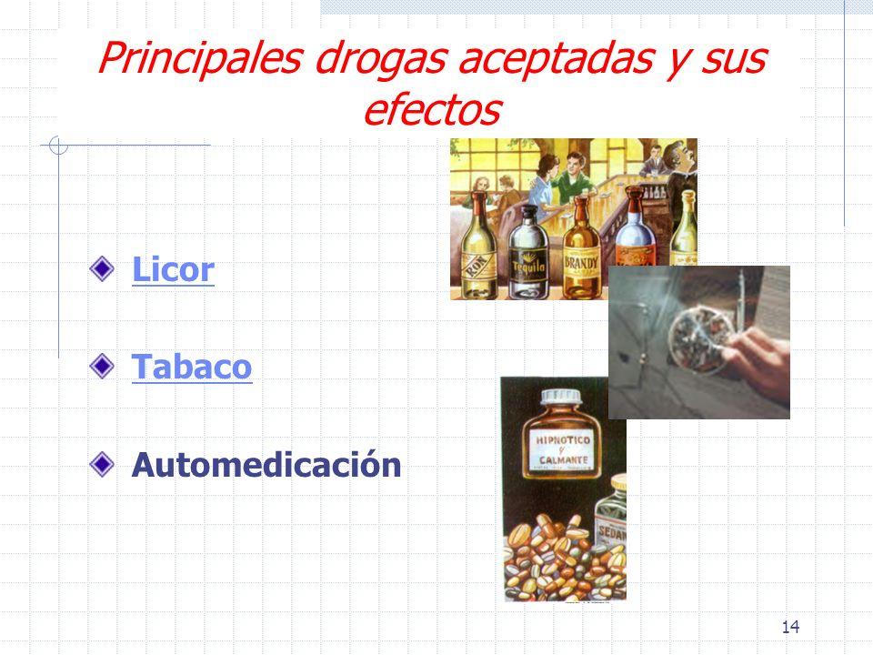 14 Principales drogas aceptadas y sus efectos Licor Tabaco Automedicación