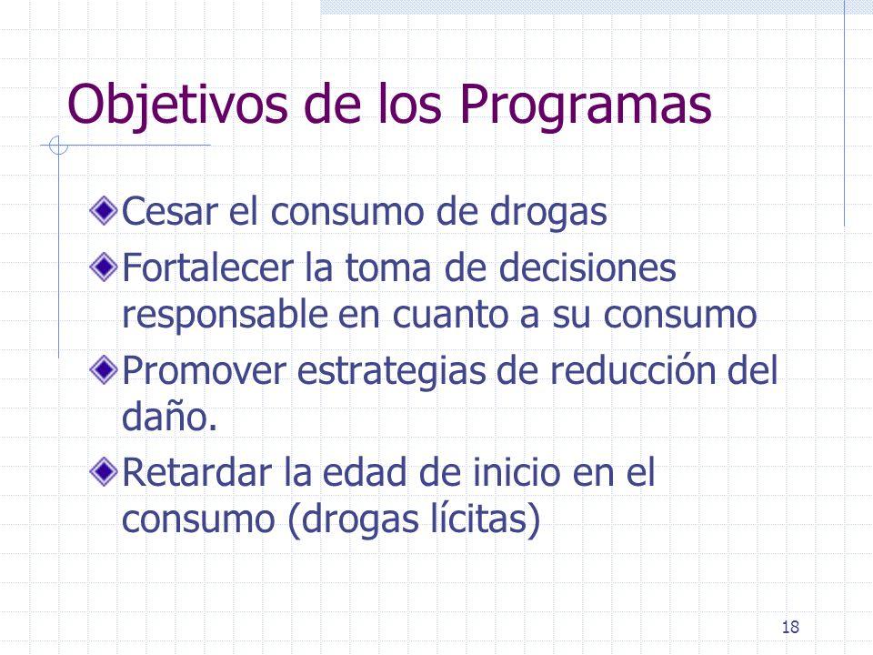 18 Objetivos de los Programas Cesar el consumo de drogas Fortalecer la toma de decisiones responsable en cuanto a su consumo Promover estrategias de reducción del daño.