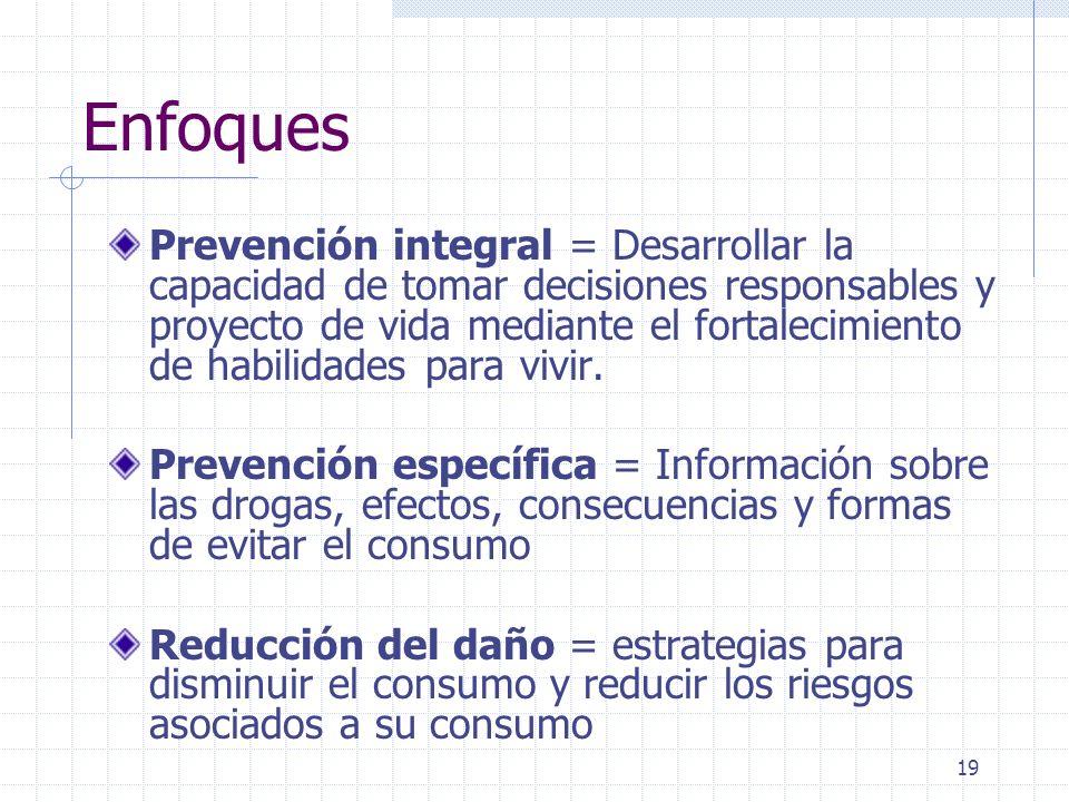 19 Enfoques Prevención integral = Desarrollar la capacidad de tomar decisiones responsables y proyecto de vida mediante el fortalecimiento de habilidades para vivir.