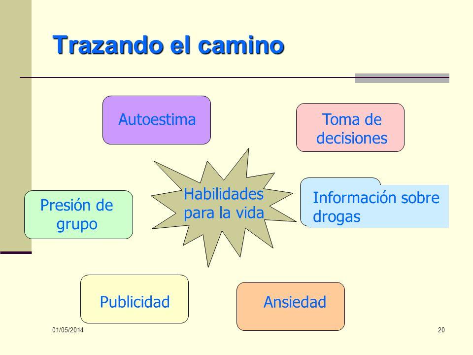 01/05/2014 20 Trazando el camino Habilidades para la vida Autoestima Toma de decisiones Presión de grupo Publicidad AnsiedadInformación sobre drogas