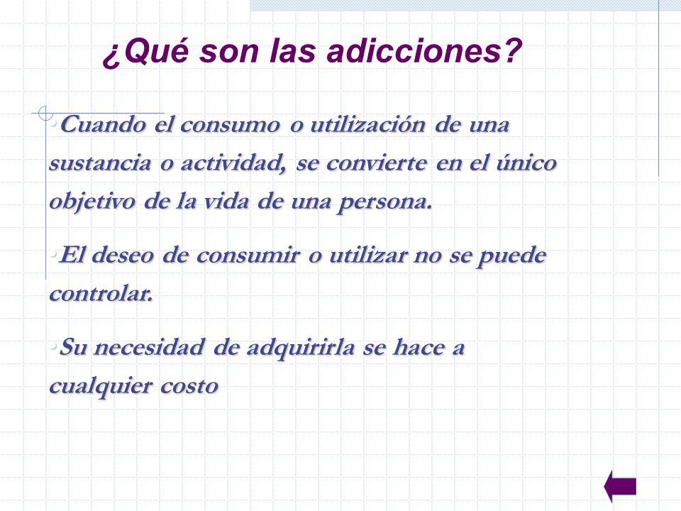 21 ¿Qué son las adicciones.