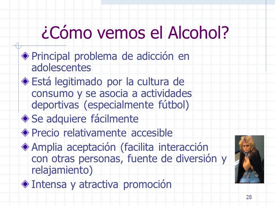28 ¿Cómo vemos el Alcohol.