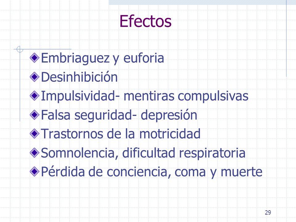 29 Efectos Embriaguez y euforia Desinhibición Impulsividad- mentiras compulsivas Falsa seguridad- depresión Trastornos de la motricidad Somnolencia, dificultad respiratoria Pérdida de conciencia, coma y muerte