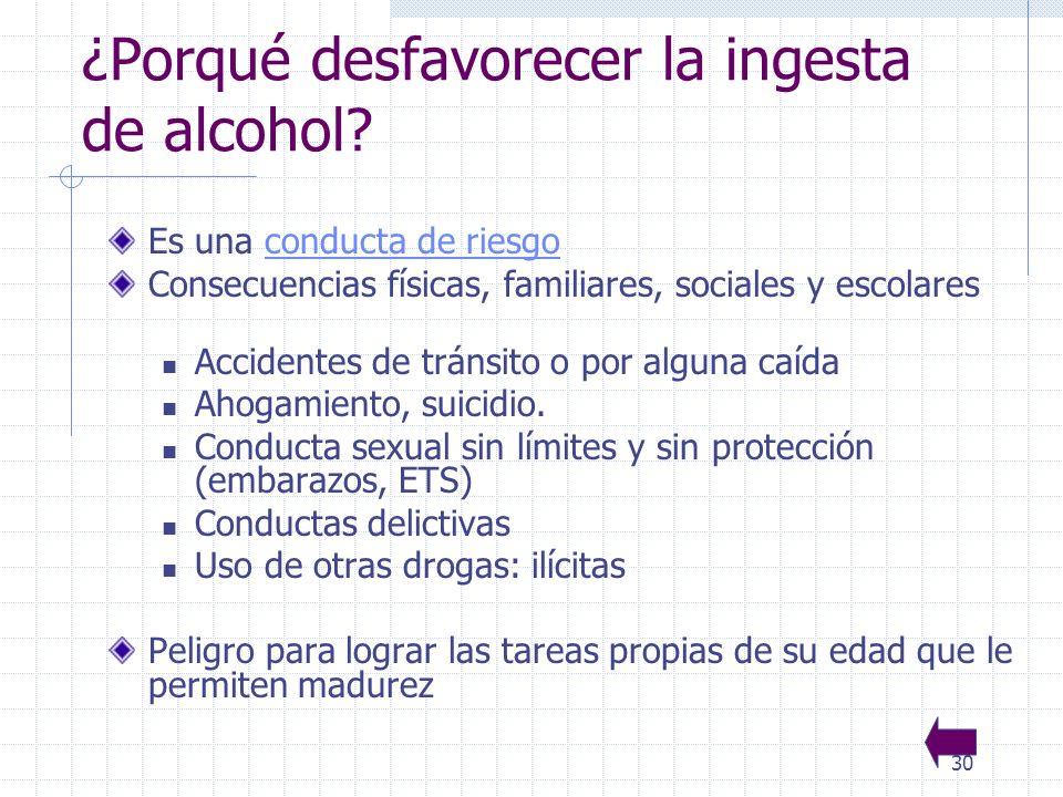 30 ¿Porqué desfavorecer la ingesta de alcohol.