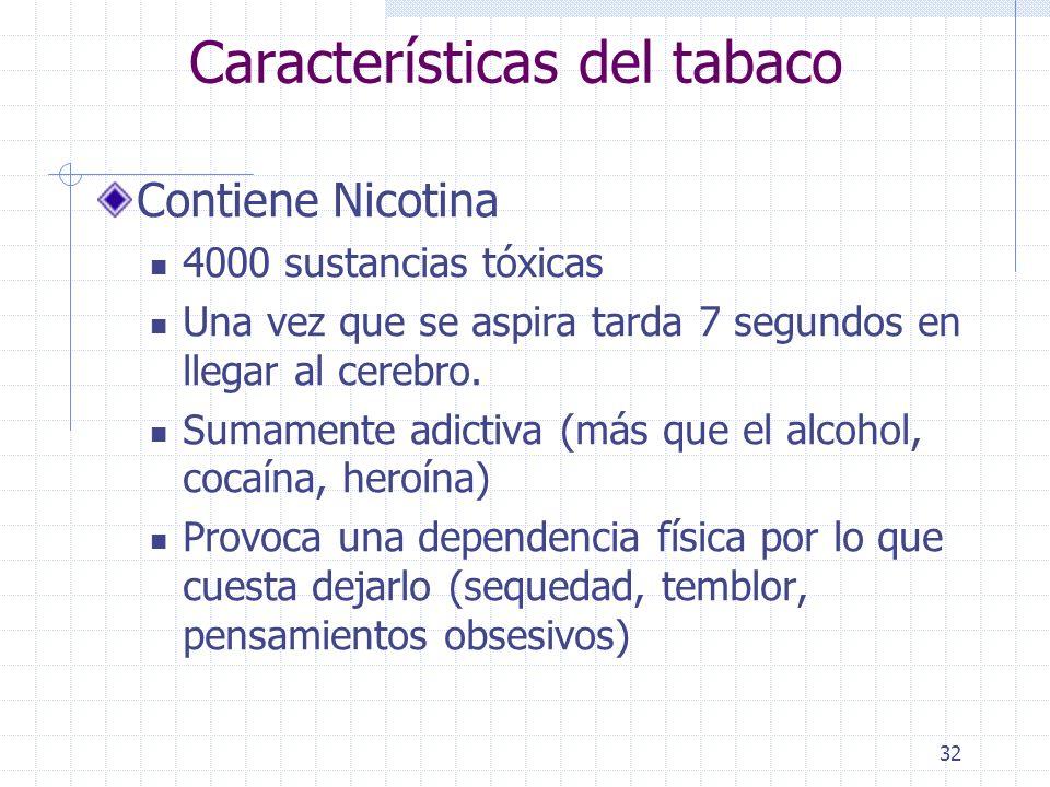 32 Características del tabaco Contiene Nicotina 4000 sustancias tóxicas Una vez que se aspira tarda 7 segundos en llegar al cerebro.