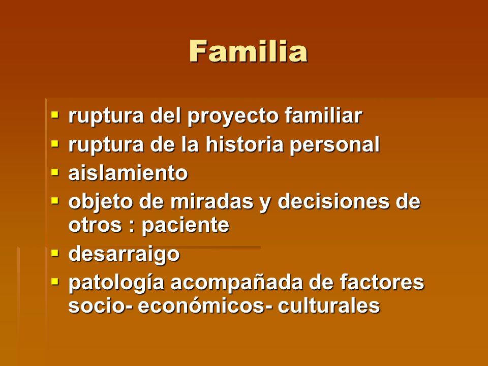 Familia ruptura del proyecto familiar ruptura del proyecto familiar ruptura de la historia personal ruptura de la historia personal aislamiento aislam