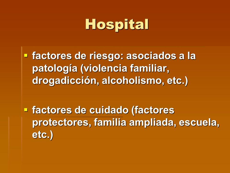 Hospital factores de riesgo: asociados a la patología (violencia familiar, drogadicción, alcoholismo, etc.) factores de riesgo: asociados a la patolog