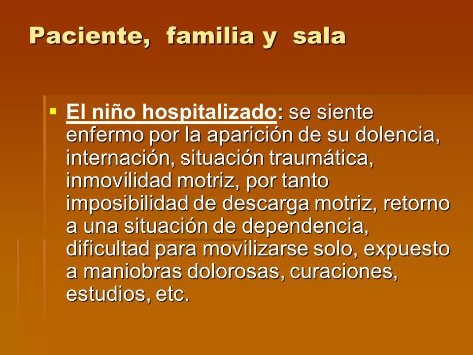 Paciente, familia y sala : se siente enfermo por la aparición de su dolencia, internación, situación traumática, inmovilidad motriz, por tanto imposib