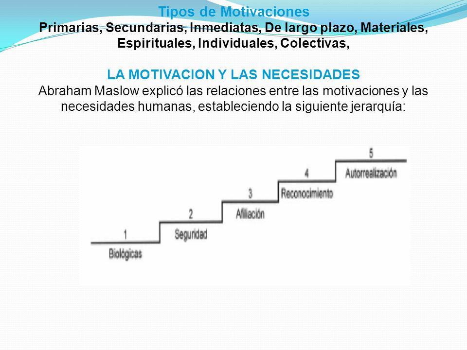 Tipos de Motivaciones Primarias, Secundarias, Inmediatas, De largo plazo, Materiales, Espirituales, Individuales, Colectivas, LA MOTIVACION Y LAS NECE