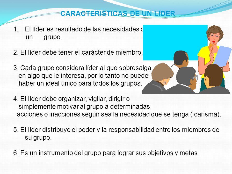 CARACTERISTICAS DE UN LIDER 1.El líder es resultado de las necesidades de un grupo. 2. El líder debe tener el carácter de miembro. 3. Cada grupo consi