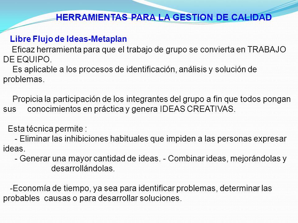 HERRAMIENTAS PARA LA GESTION DE CALIDAD Libre Flujo de Ideas-Metaplan Eficaz herramienta para que el trabajo de grupo se convierta en TRABAJO DE EQUIP