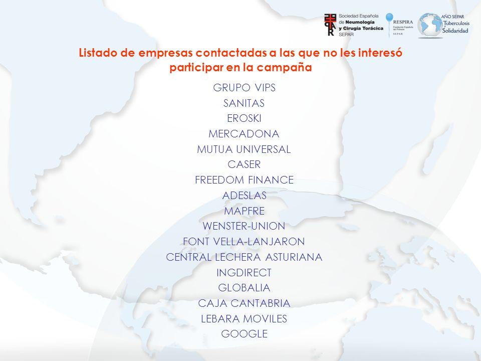 GRUPO VIPS SANITAS EROSKI MERCADONA MUTUA UNIVERSAL CASER FREEDOM FINANCE ADESLAS MAPFRE WENSTER-UNION FONT VELLA-LANJARON CENTRAL LECHERA ASTURIANA I