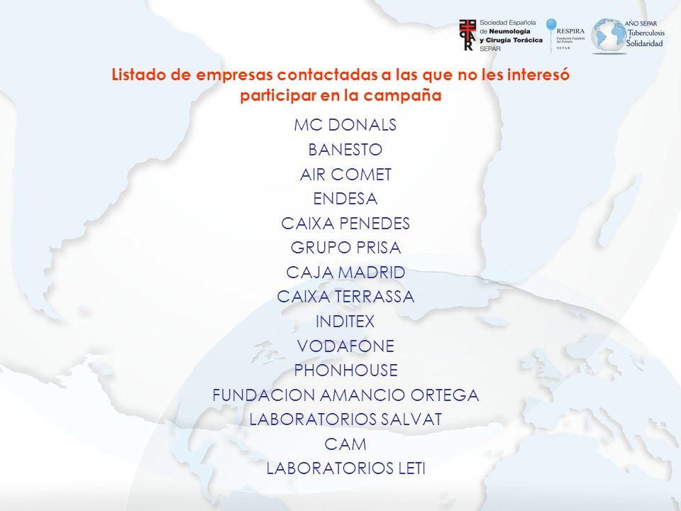 MC DONALS BANESTO AIR COMET ENDESA CAIXA PENEDES GRUPO PRISA CAJA MADRID CAIXA TERRASSA INDITEX VODAFONE PHONHOUSE FUNDACION AMANCIO ORTEGA LABORATORI
