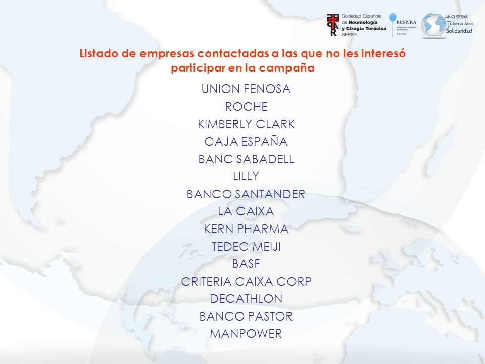 UNION FENOSA ROCHE KIMBERLY CLARK CAJA ESPAÑA BANC SABADELL LILLY BANCO SANTANDER LA CAIXA KERN PHARMA TEDEC MEIJI BASF CRITERIA CAIXA CORP DECATHLON
