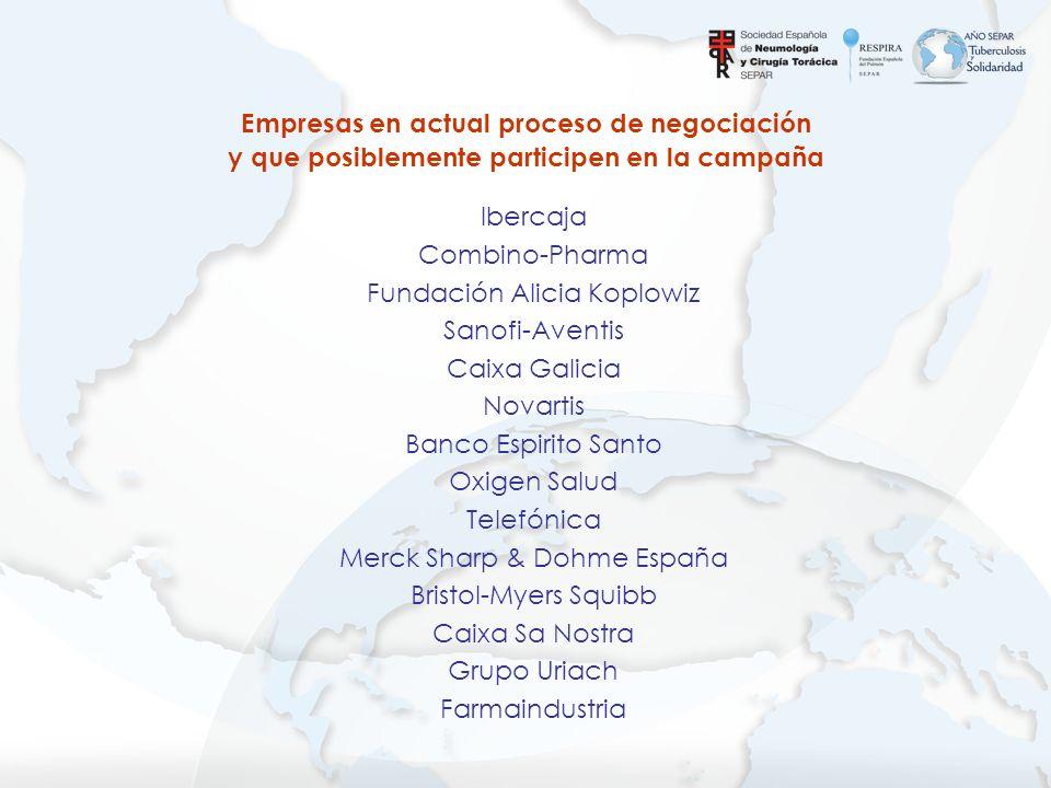 Ibercaja Combino-Pharma Fundación Alicia Koplowiz Sanofi-Aventis Caixa Galicia Novartis Banco Espirito Santo Oxigen Salud Telefónica Merck Sharp & Doh