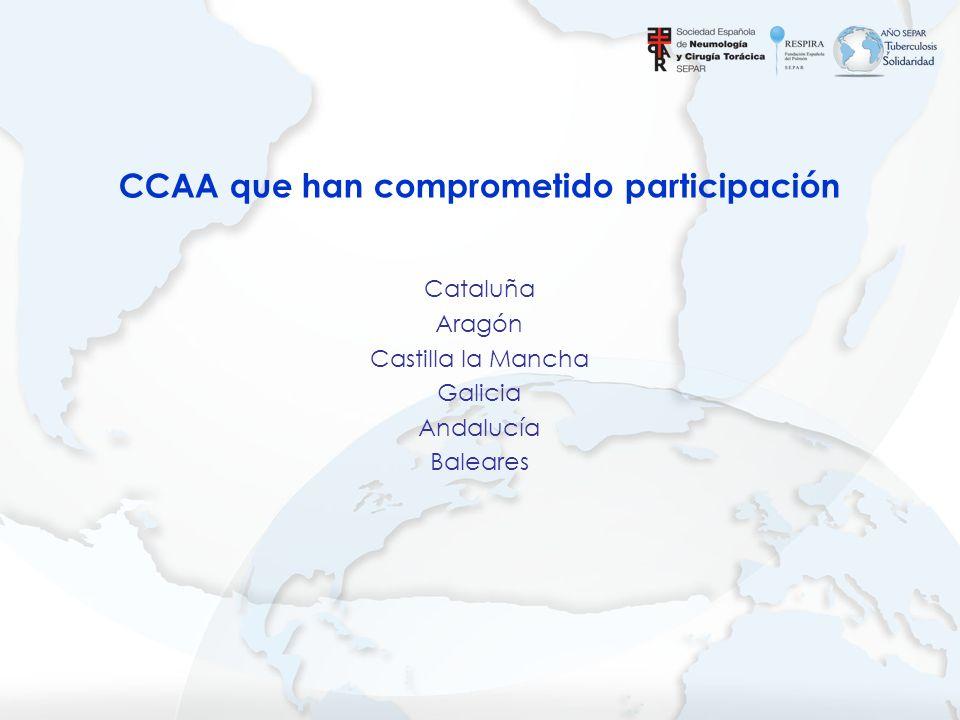 Cataluña Aragón Castilla la Mancha Galicia Andalucía Baleares CCAA que han comprometido participación