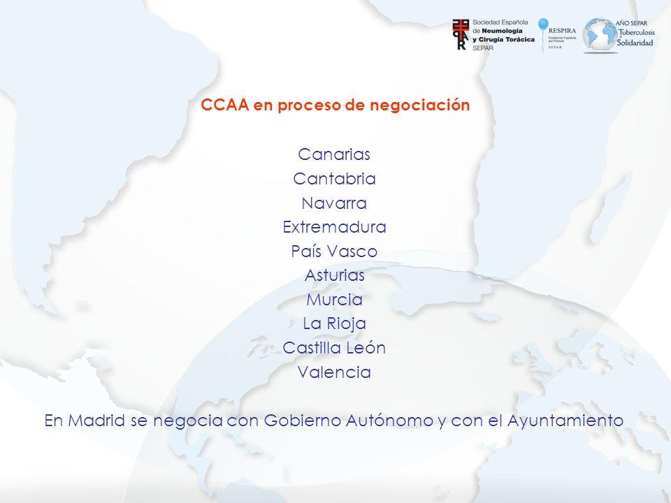 Canarias Cantabria Navarra Extremadura País Vasco Asturias Murcia La Rioja Castilla León Valencia En Madrid se negocia con Gobierno Autónomo y con el