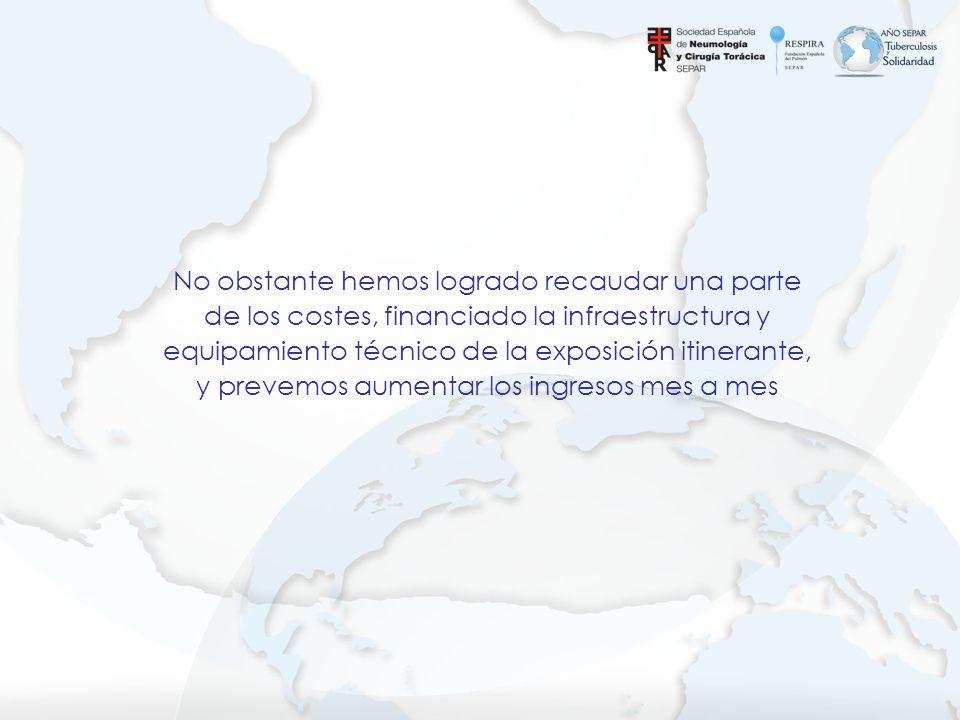 Almirall Astrazeneca Boehringer Ingelheim Glaxo Smith Kline Pfizer Sandoz Esteve Empresas que ya han ingresado en campaña Ibéria Fútbol Club Barcelona Empresas que aportan con intercambio Caja de Navarra Empresas con aporte de los clientes